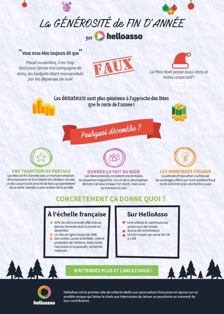infographie-don-fin-2016_1024